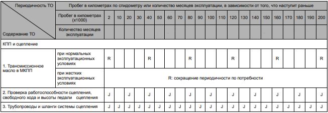 ТО-2.PNG